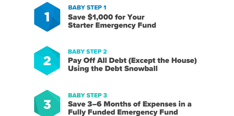 Baby Steps Dave Ramsey