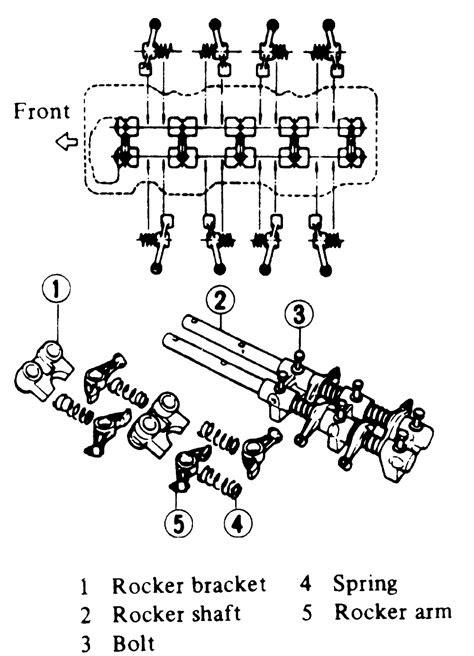 | Repair Guides | Engine Mechanical | Rocker Arm/shaft