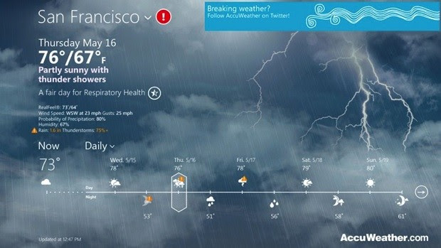 AccuWeather launches for Windows 8, lets you know what it's like beyond the Metro