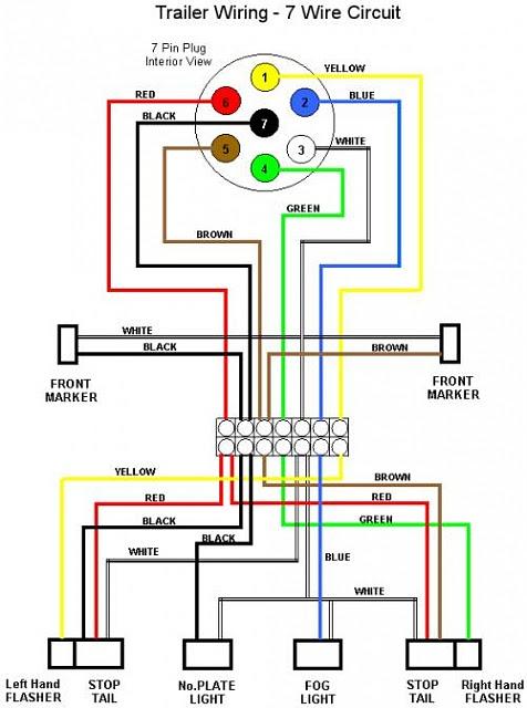7 Way Trailer Plug Wiring Diagram Gmc Saab Wiring Diagram Tach Dumble Tukune Jeanjaures37 Fr
