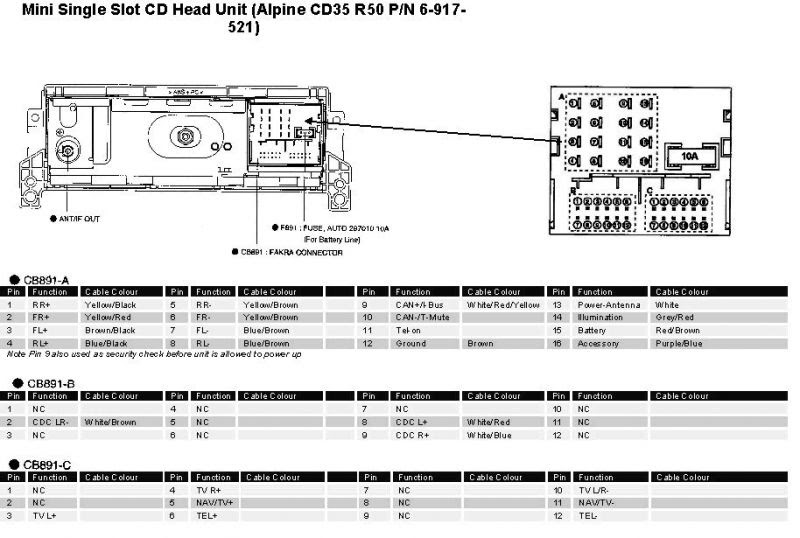 Schematics Repair R50