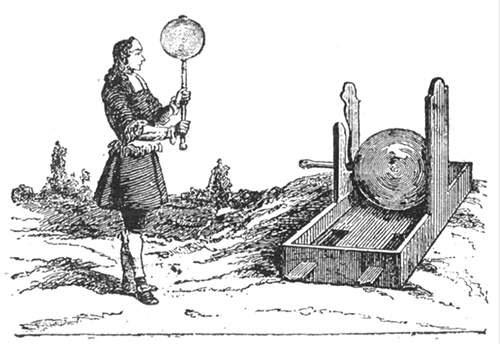 HISTÓRIA DO ELETROMAGNETISMO - PARTE I