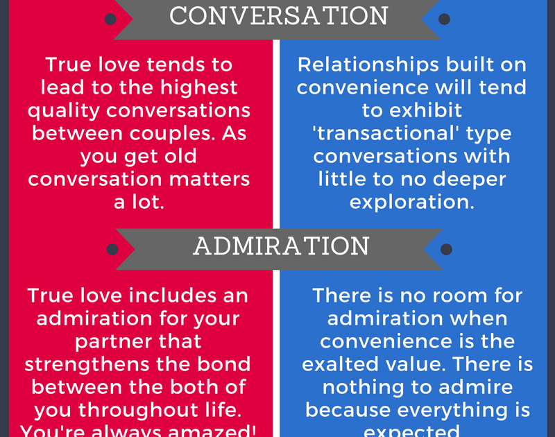 True Love Vs Relationship Convenience Infographic Living The