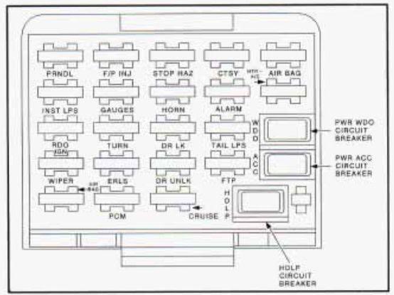 92 Buick Skylark Fuse Box Diagram Full Hd Version Box Diagram Snel Yti Fr