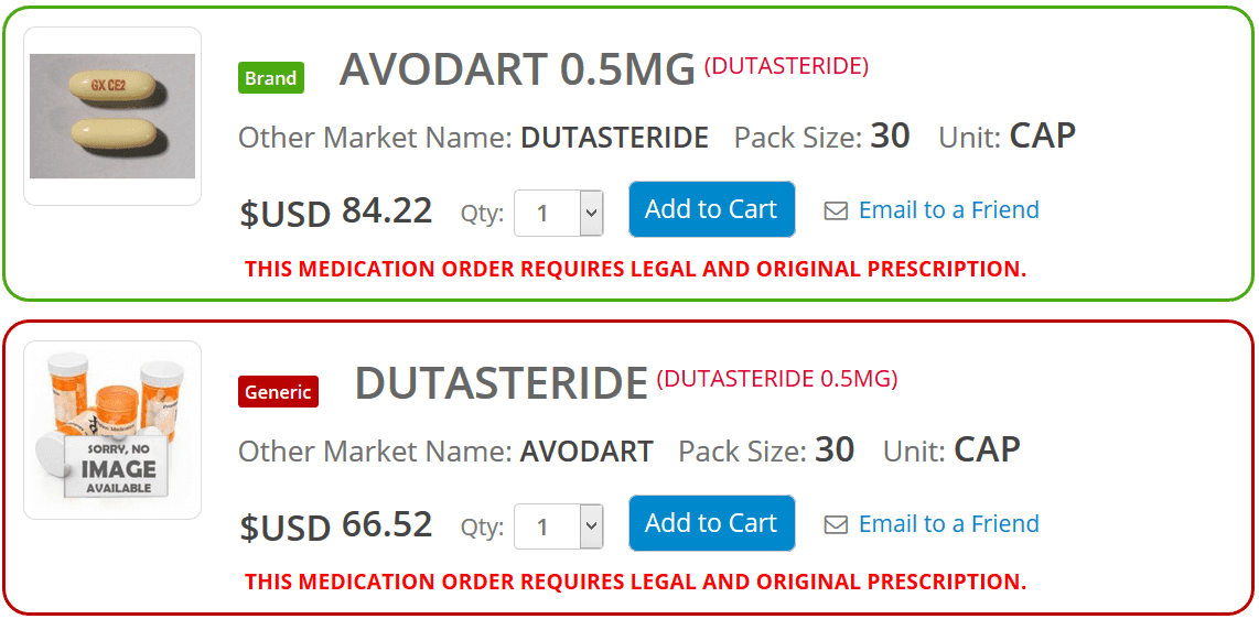 Price Of Dutasteride Generic Buy Dutasteride Online Uses Dosage Side Effects Discount Online Pharmacy Canadian Pharmacy Online Usa