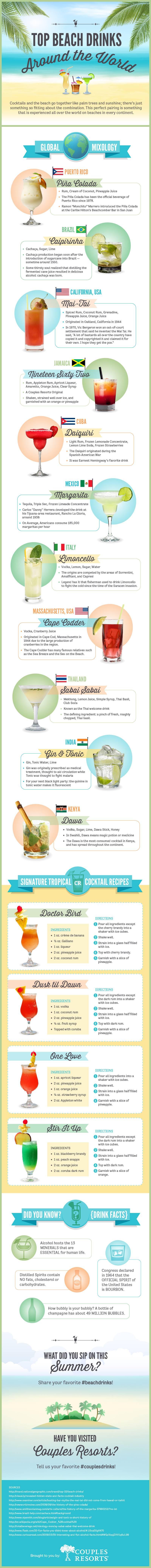 Infographic: Top Beach Drinks Around the World #infographic