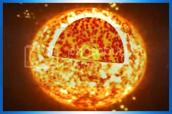 Source of Sun energy is nuclear fusion