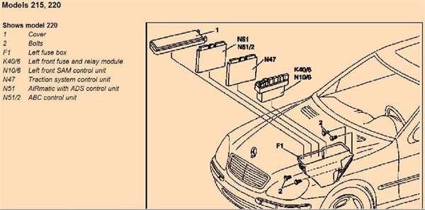 Mercede C240 Fuse Box
