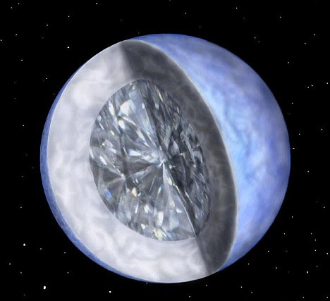 Twinkle, twinkle little star: The diamond star is a chunk of crystallised carbon measuring 2,500 miles  across