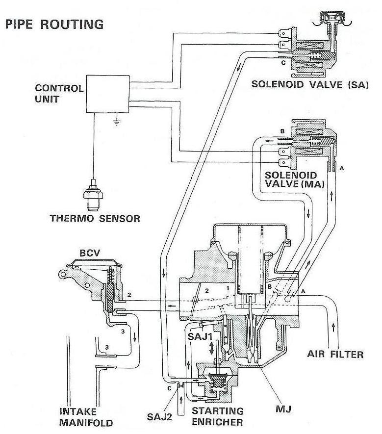 Diagram 2004 Yamaha Zuma Wiring Diagram Full Version Hd Quality Wiring Diagram Diagramlyner Ecoldo It