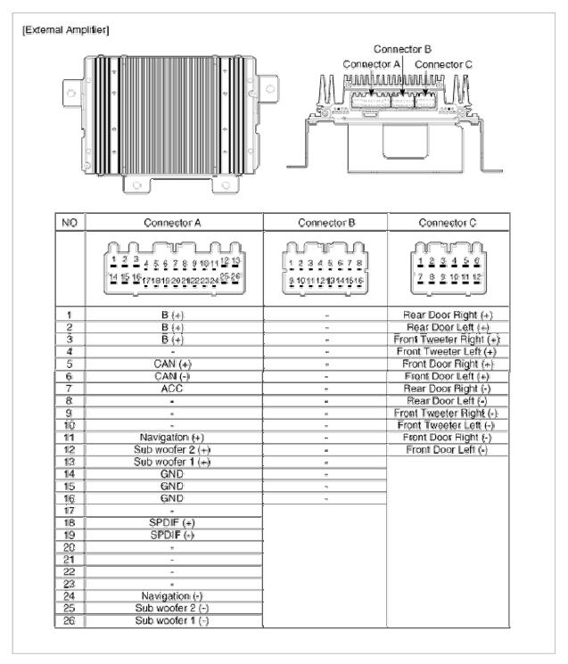 2010 kia soul radio wiring diagram - wiring diagrams justify lead -  lead.olimpiafirenze.it  lead.olimpiafirenze.it