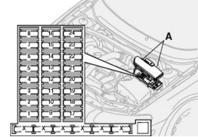 Volvo Xc90 Mk1 2004 First Generation Fuse Box Diagram Auto Genius