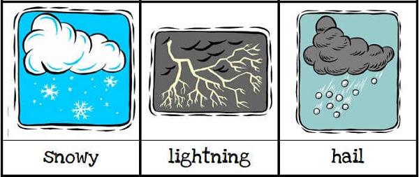 Resimli Ingilizce Hava Durumları Weather