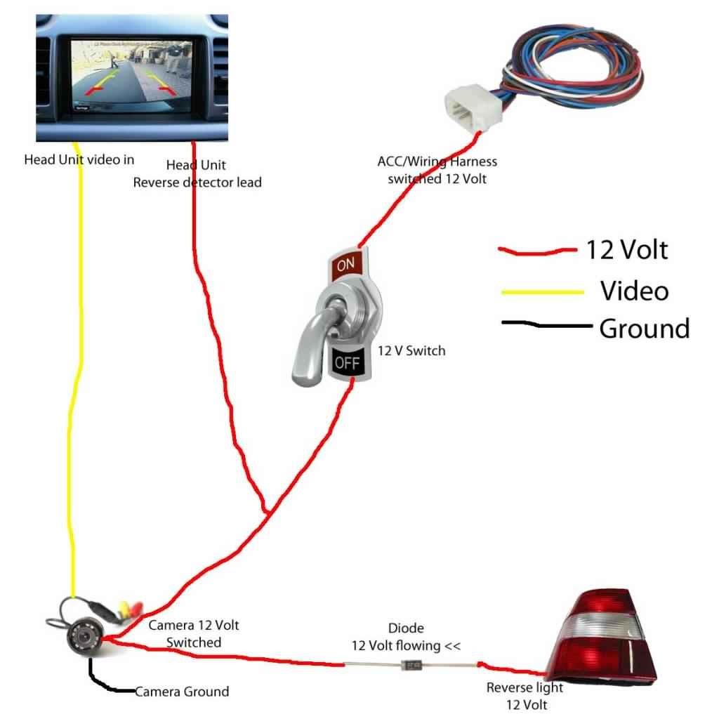 [GJFJ_338]  Toyota Prius: Toyota Prius Reverse Camera Wiring Diagram | Wiring Diagram Reversing Camera |  | Wiring Diagram Schematics