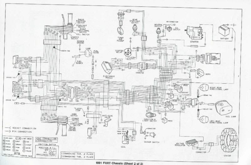 [WQZT_9871]  Harley Road King Parts Diagram - Free Wiring Diagram | 2007 Harley Road King Wiring Diagram |  | Free Wiring Diagram
