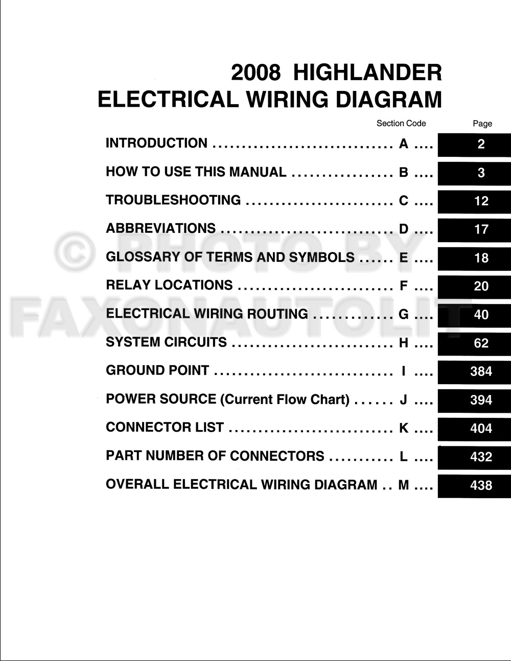 2008 Toyota Highlander Wiring Diagram Wiring Diagram Neutral Neutral Emilia Fise It
