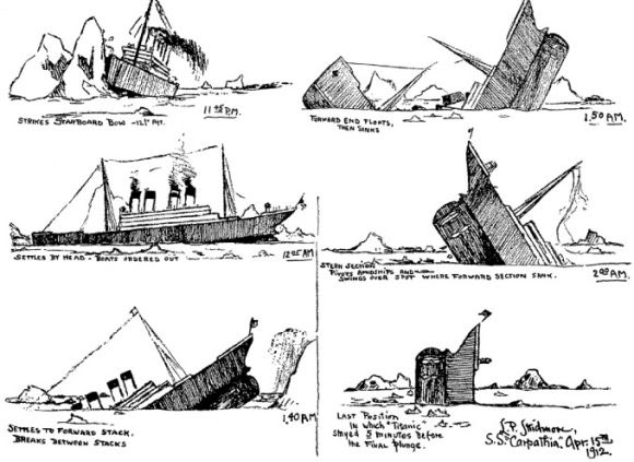 Resultado de imagen para titanic hundimiento por etapas