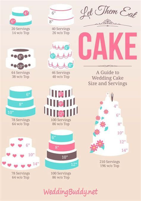 10 Ways to Use Infographics   Wedding cake, Cake ideas and