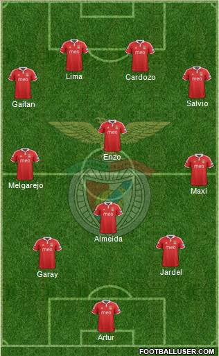 Sport Lisboa e Benfica - SAD 3-5-2 football formation