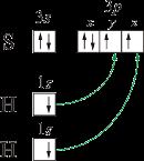 Elektronska konfiguracija H2S
