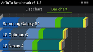 Supposed Galaxy S4 Spec List Suggests Eight-Core Processor