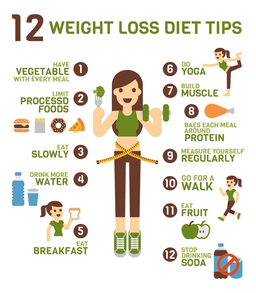 Tips For Weight Loss Ganvwale