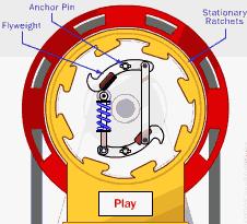 Giới thiệu về Asansor Systems (Transport Vehicles)