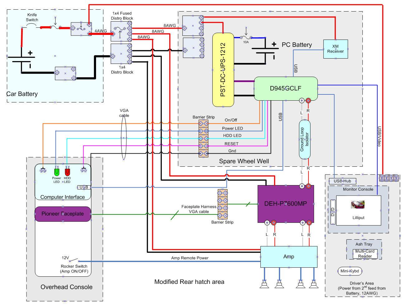 Diagram 1986 Iroc Wiring Diagram Schematic Full Version Hd Quality Diagram Schematic Iphoneunlocks Terrassement De Vita Fr