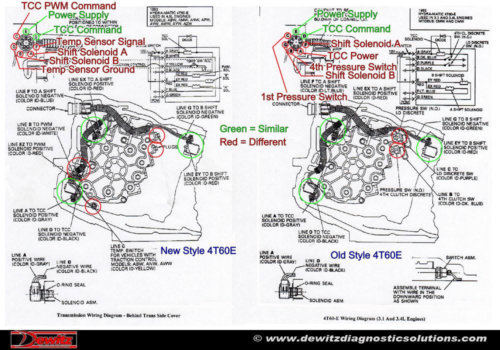 Diagram Gm 4t60e Diagram Full Version Hd Quality 4t60e Diagram Sitexwai Dolcialchimie It