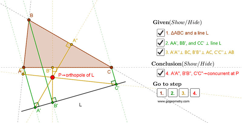 Dynamic Geometry 1451: Orthopole of a Line. Using GeoGebra.