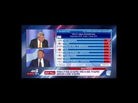 Εκλογές 2019: Χαμός στο στούντιο του ANT1- Έξαλλος ο Χατζηνικολάου με τον Κούγια...