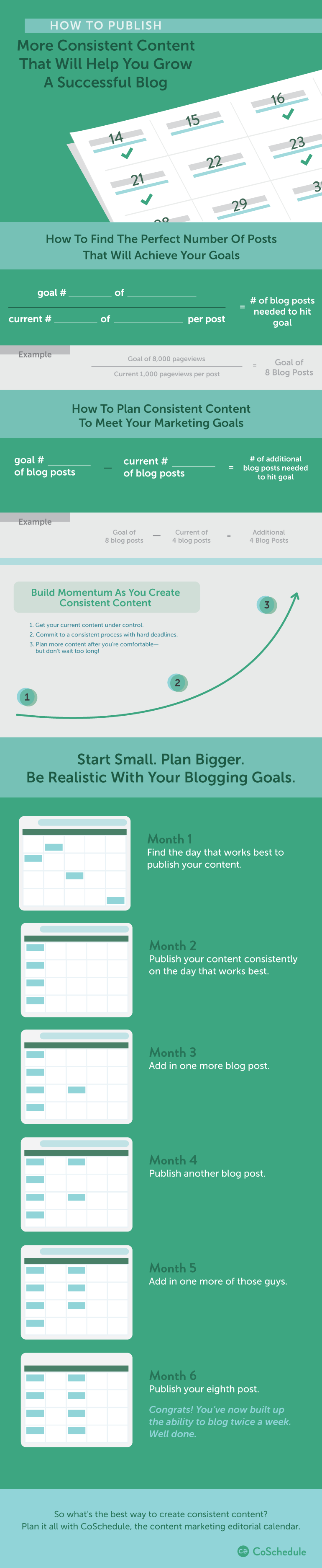 Complete guide: How To Publish More Consistent Content That Will Help You Grow A Successful Blog