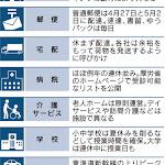 銀行、郵便、病院…10連休中のサービスは? - 日本経済新聞