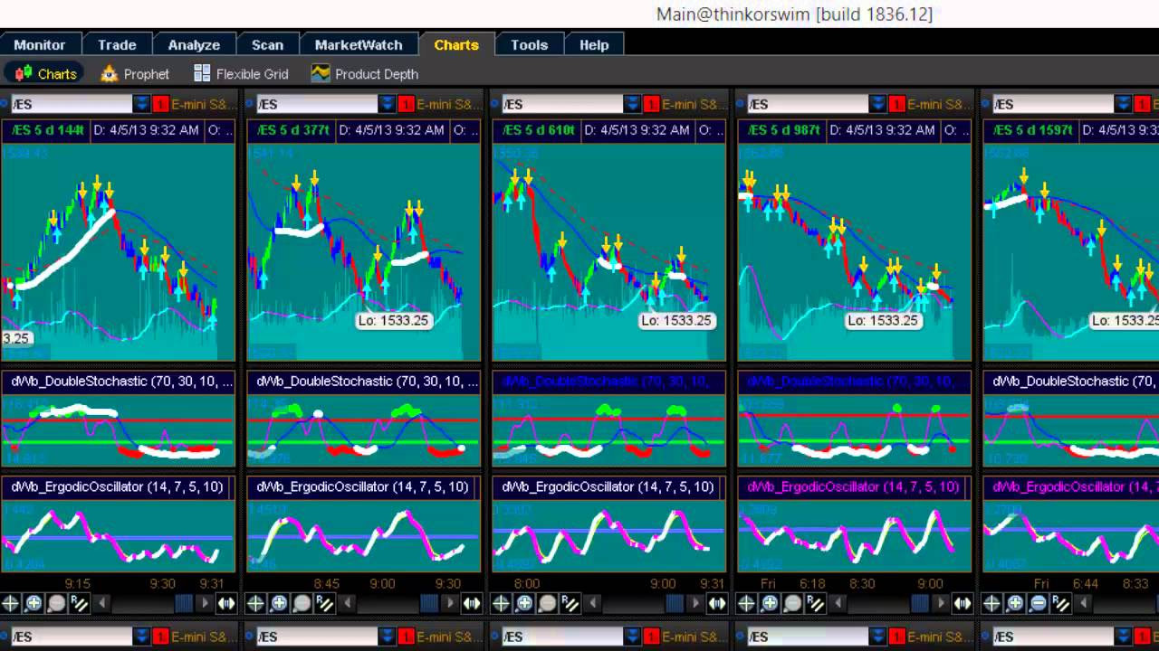 binary options contest daily
