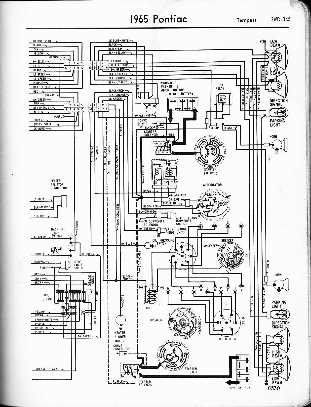 1969 Impala Wiring Diagram Wj Fuse Box For Wiring Diagram Schematics