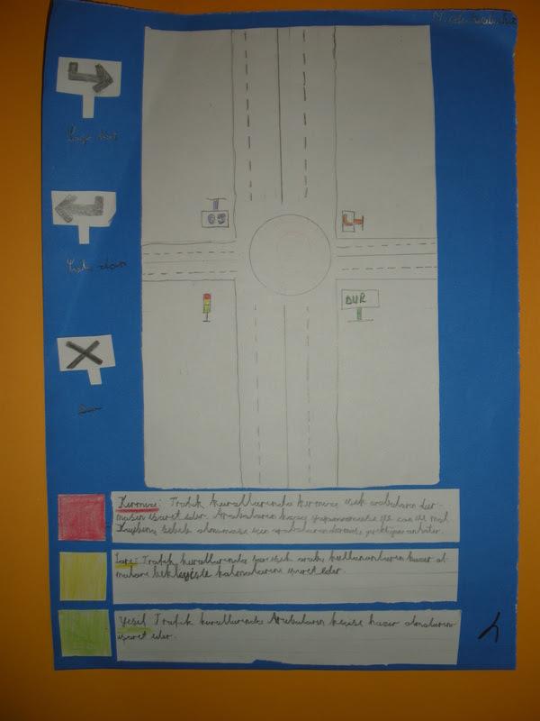 2sınıf Etkinlikleri 2 Mehmet Yanik Kişisel Web Sitesi