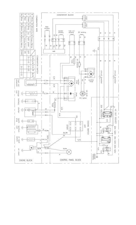 30 Predator 420cc Engine Wiring Diagram - Free Wiring Diagram Source | Predator Wiring Diagrams |  | Free Wiring Diagram Source