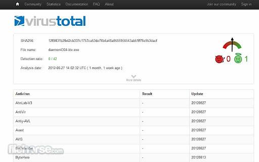موقع VirusTotal للكشف عن الفيروسات اون لاين