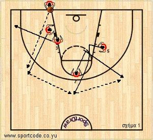 mundobasket_offense_special_situation_baseout_turkey_01a