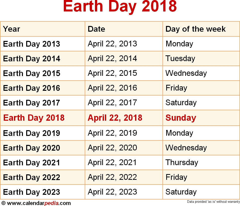 When Is Earth Day 2021 Earth Day 2022 | Qualads