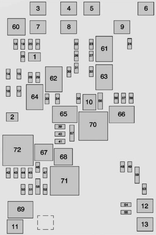 1988 Chevy Silverado Fuse Box Diagram Wiring Diagrams Connection Connection Miglioribanche It