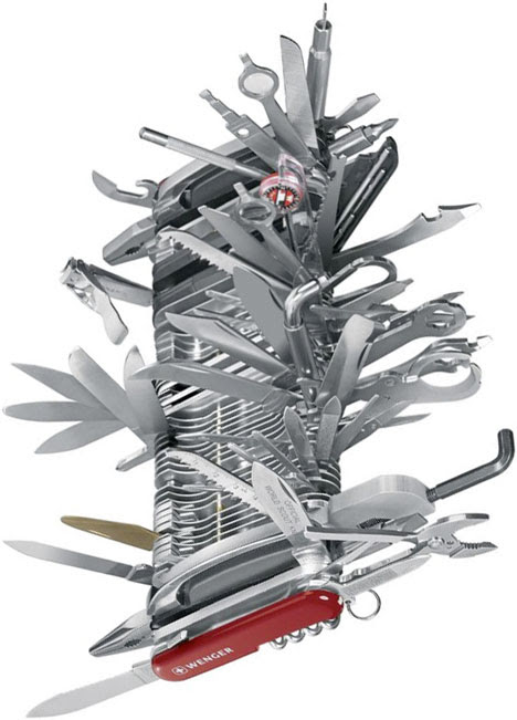 The Only Complete Swiss Army Knife