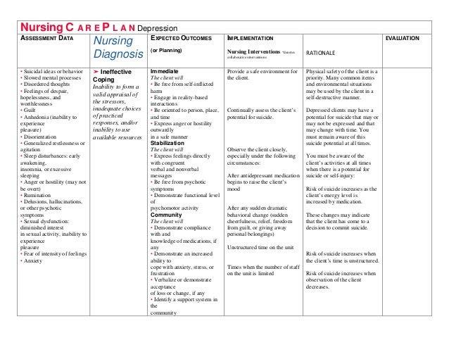 Diagnosis: Nursing Diagnosis For Bipolar