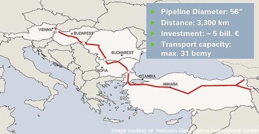 1-nabucco-route