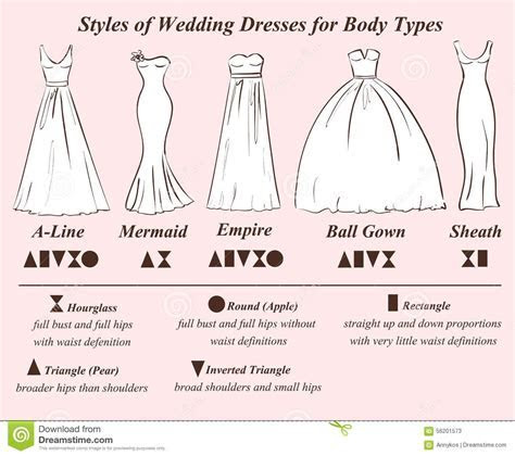 Wedding dresses styles for body types   wedding dresses