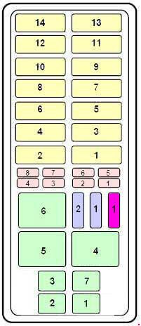 Ford Ranger 1993 1997 Fuse Box Diagram Auto Genius