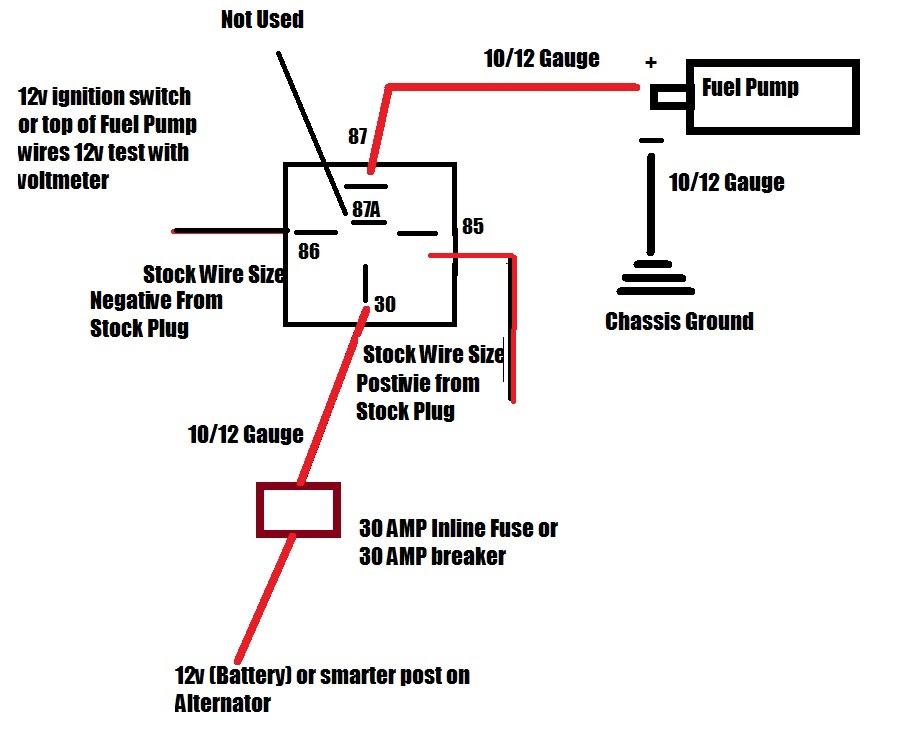 Diagram Electric Fuel Pump Relay Wiring Diagram Full Version Hd Quality Wiring Diagram Diagramsyq Ecoldo It
