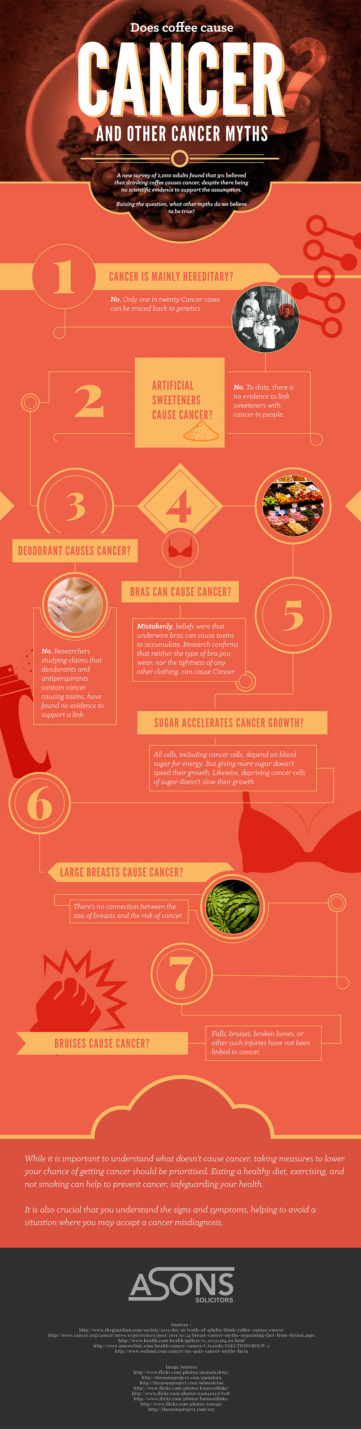 Infographic: Does Coffee Cause Cancer And Other Cancer Myths