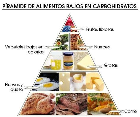 Alimentos bajo en calorias para adelgazar