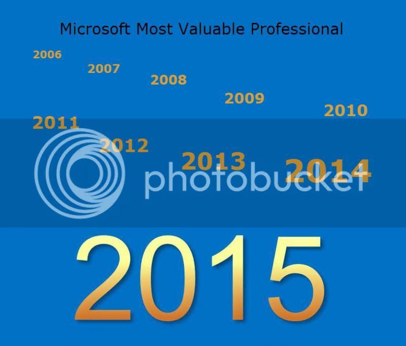 Microsoft MVP 2015